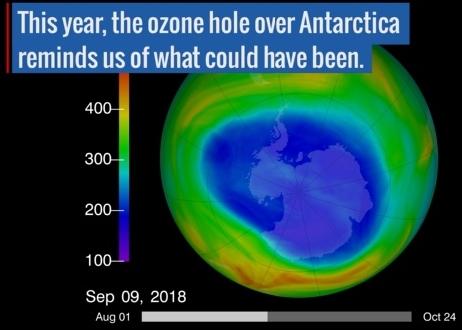 南極のオゾンホールは塞がりつつある