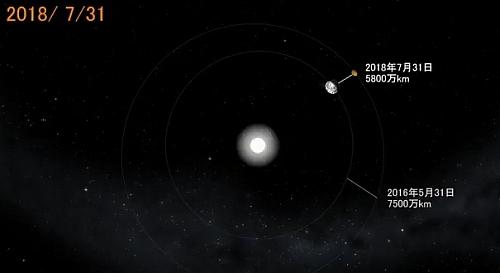 火星大接近解説動画