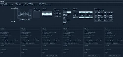 ハヤブサ2の機体状況がわかる公式サイト