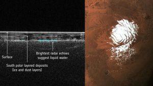 火星の南極の地下1.5kmに湖を発見